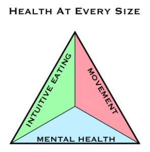 HAES triangle